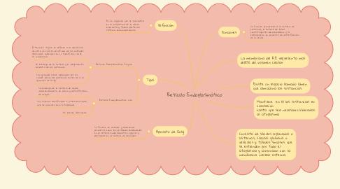 Mind Map: Retículo Endoplasmático