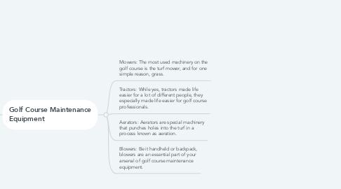 Mind Map: DTE Golf