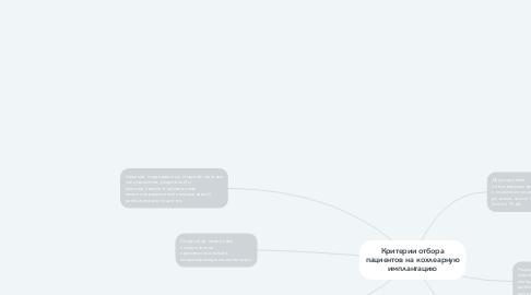 Mind Map: Критерии отбора пациентов на кохлеарную имплантацию