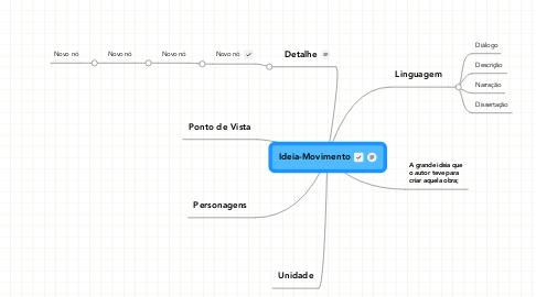 Mind Map: Ideia-Movimento