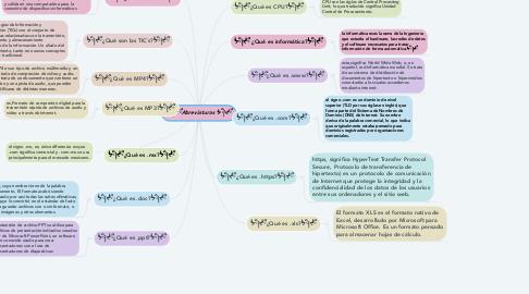 Mind Map: ᖭི༏ᖫྀAbreviaturas ᖭི༏ᖫྀ