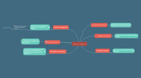 Mind Map: Variação Linguística