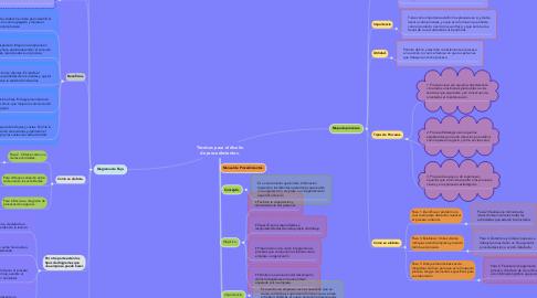 Mind Map: Técnicas para el diseño de procedimientos.