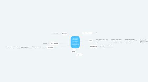 Mind Map: Mercado Anhembi  -Anhembi Comércio deAlimentos LTDA.