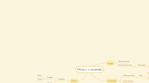 Mind Map: África e o candomblé!