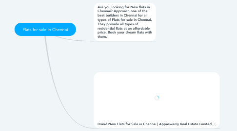 Mind Map: Flats for sale in Chennai