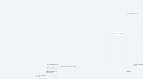 Mind Map: CHƯƠNG III : CHỦ NGHĨA  DUY VẬT LỊCH SỬ
