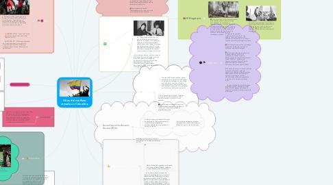 Mind Map: Hitos del conflicto armado en Colombia.