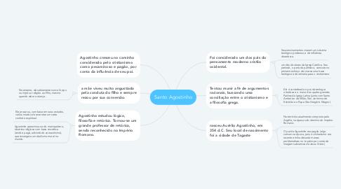 Mind Map: Santo Agostinho