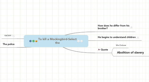 Mind Map: To kill a Mockingbird-Select the