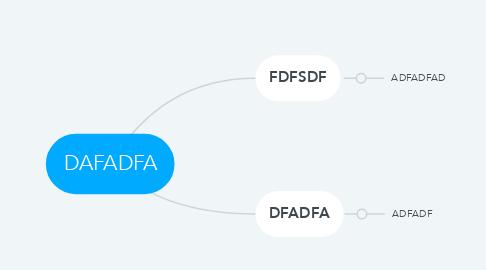 Mind Map: DAFADFA