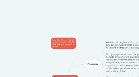 Mind Map: Psicologia do Trabalho