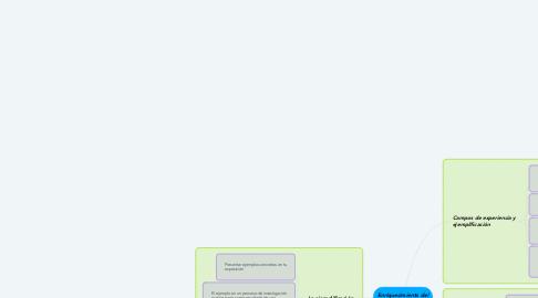 Mind Map: Enriquecimiento del discurso