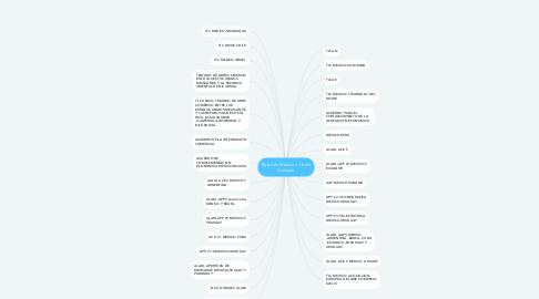 Mind Map: Relación México – Unión Europea
