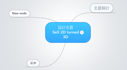 Mind Map: 設計主題 SeX 2D turned 3D