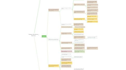 Mind Map: Business Adventures Summary