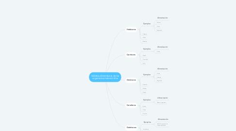 Mind Map: Hábitos alimentarios de los organismos heterotrofos