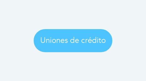 Mind Map: Uniones de crédito