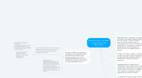 Mind Map: Aspectos éticos y sociales de los sistemas de información.