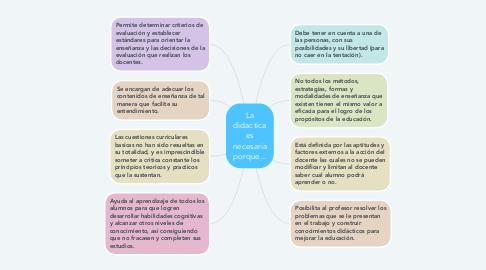 Mind Map: La didactica es necesaria porque...