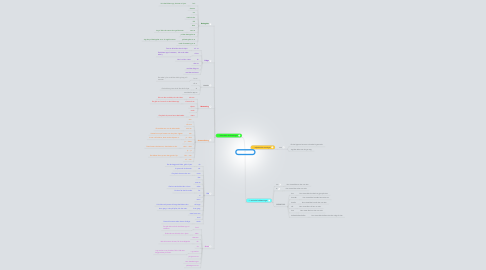 Mind Map: Subjunksjoner