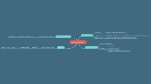 Mind Map: LINEWORKS導入見送り