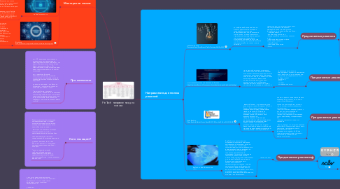 Mind Map: FinTech направления для поиска