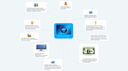 Mind Map: Technology and its impact on the world economy.