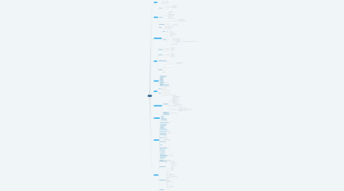 Mind Map: ECInt