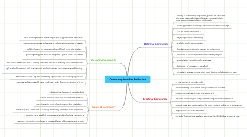 Mind Map: Community in online facilitation