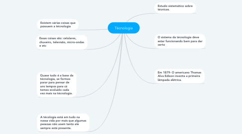 Mind Map: Técnologia