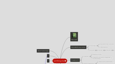 Mind Map: somthimg else