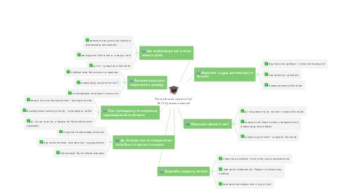 """Mind Map: """"Батьківська педагогіка"""" В.О.Сухомлинський"""
