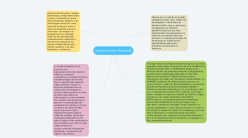 Mind Map: Hipodermóclise  Método