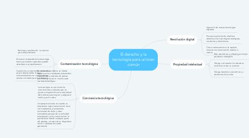 Mind Map: El derecho y la tecnología para un bien común