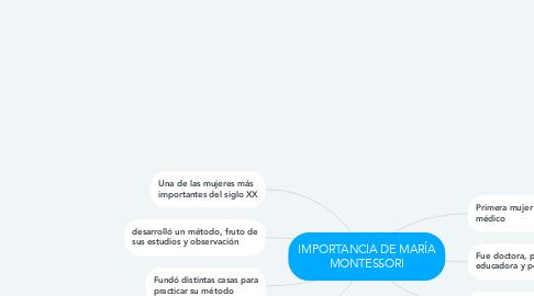 Mind Map: IMPORTANCIA DE MARÍA MONTESSORI