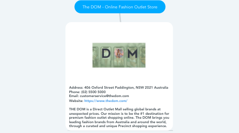Mind Map: The DOM - Online Fashion Outlet Store