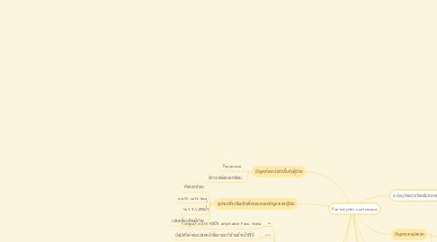 Mind Map: Pre hospital nontrauma
