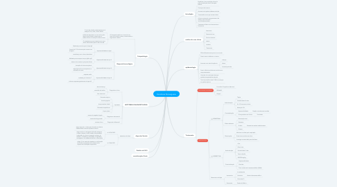 Mind Map: Glomerulonefrite difusa aguda.