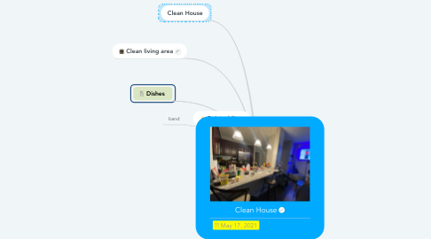 Mind Map: Clean House