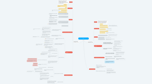 Mind Map: ÖDÜNÇ SÖZLEŞMELERİ (TBK 379 vd.) (1)