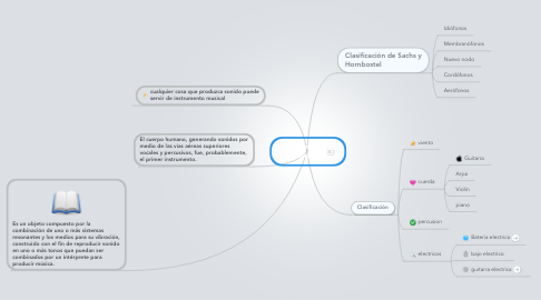 Mind Map: instrumento musical