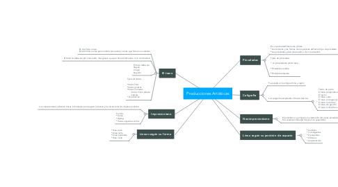 Mind Map: Producciones Artísticas