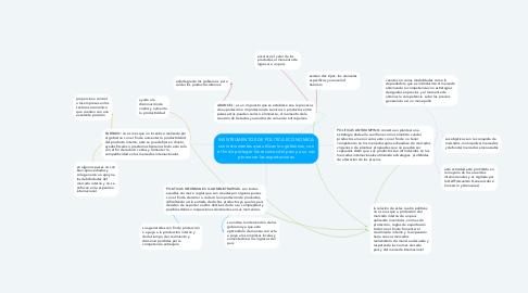 Mind Map: INSNTRUMENTOS DE POLITICA ECONOMICA son instrumentos que utilizan los gobiernos, con el fin de proteger los recursos del país y a su vez promover las exportaciones