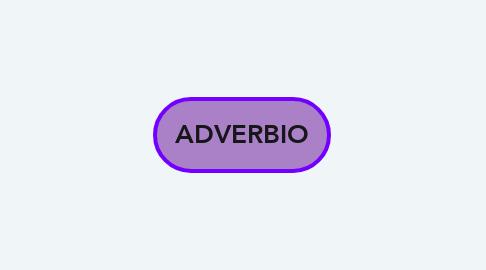 Mind Map: EL NUEVO ORDEN MUNDIAL