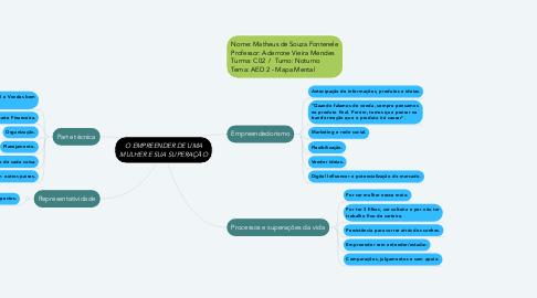 Mind Map: O EMPREENDER DE UMA MULHER E SUA SUPERAÇÃO
