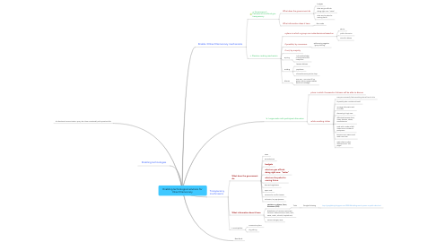 Mind Map: Enabling technological solutions for