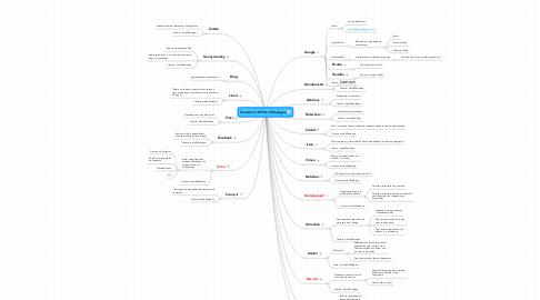 Mind Map: Servicios 2.0 Pinto 45 bulegoa