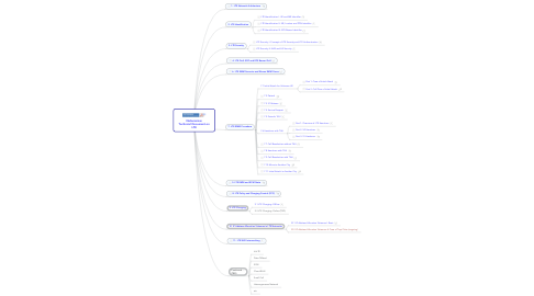 Mind Map: Netamanias Technical Document on LTE