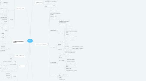 Mind Map: EMOC